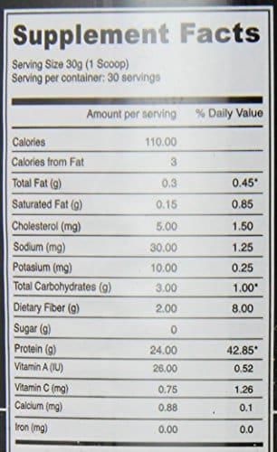 100% Casein Test 6