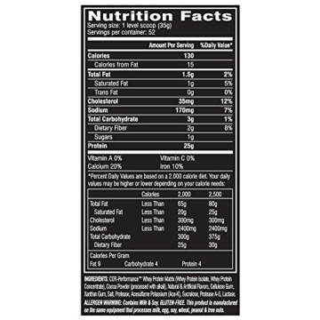 Cellucor Cor Performance Whey Protein Test 7