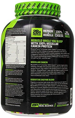 Combat 100% Casein Test 3