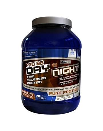 First-Class Nutrition PRO88 Day und Night Protein Test 1