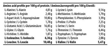 Hej Performance Whey Protein Test 2