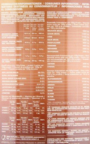 Ironmaxx 100 % Whey Isolate Test 2