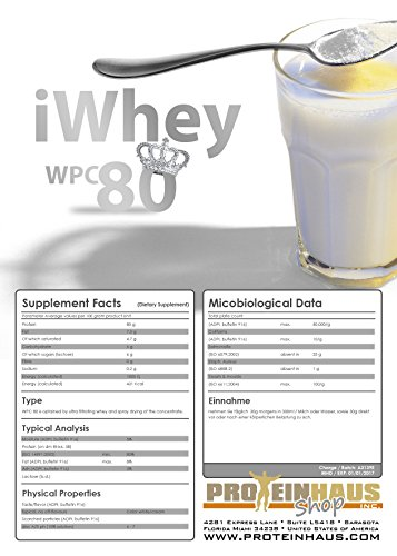 iWhey Whey Protein WPC 80 Test 2