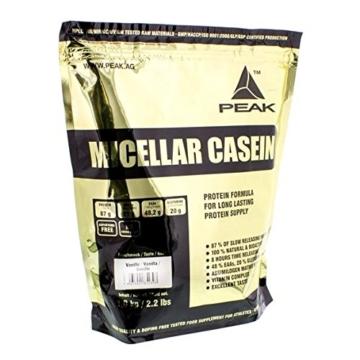 Peak Micellar Casein Test 1