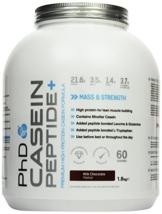 PHD Casein Peptide+ Test 1