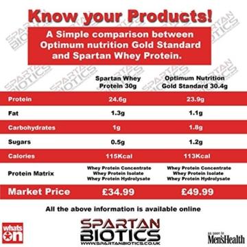 Spartan Biotics Premium Schokoladen-Erdnussbutter Whey Test 2