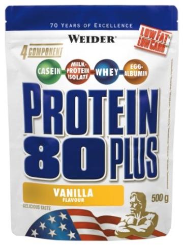 Weider 80 Plus Protein Test 8