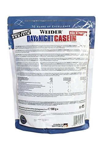 Weider Day & Night Casein Protein Test 2