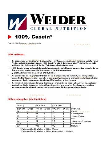 Weider Day & Night Casein Protein Test 4
