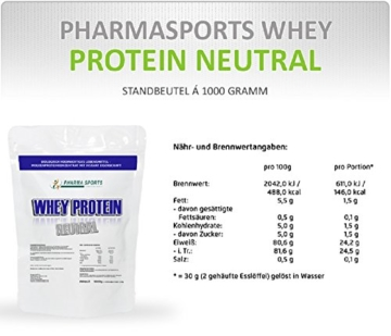 Whey Protein CFM Neutral Test 2
